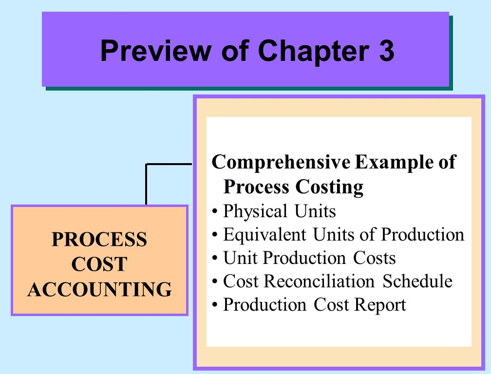 Preview of Chapter 3 Comprehensive Example of Process Costing Physical Units Equivalent Units of Production Unit Production Costs Cost Reconciliation