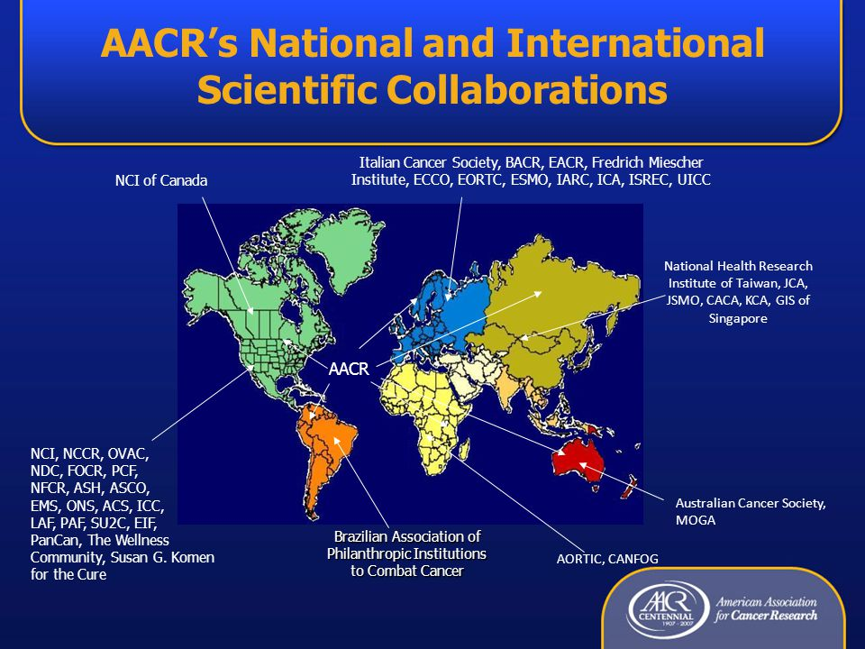 AACR's National and International Scientific Collaborations Italian Cancer Society, BACR, EACR, Fredrich Miescher Institute, ECCO, EORTC, ESMO, IARC, ICA, ISREC, UICC Australian Cancer Society, MOGA National Health Research Institute of Taiwan, JCA, JSMO, CACA, KCA, GIS of Singapore Brazilian Association of Philanthropic Institutions to Combat Cancer AACR NCI of Canada NCI, NCCR, OVAC, NDC, FOCR, PCF, NFCR, ASH, ASCO, EMS, ONS, ACS, ICC, LAF, PAF, SU2C, EIF, PanCan, The Wellness Community, Susan G.