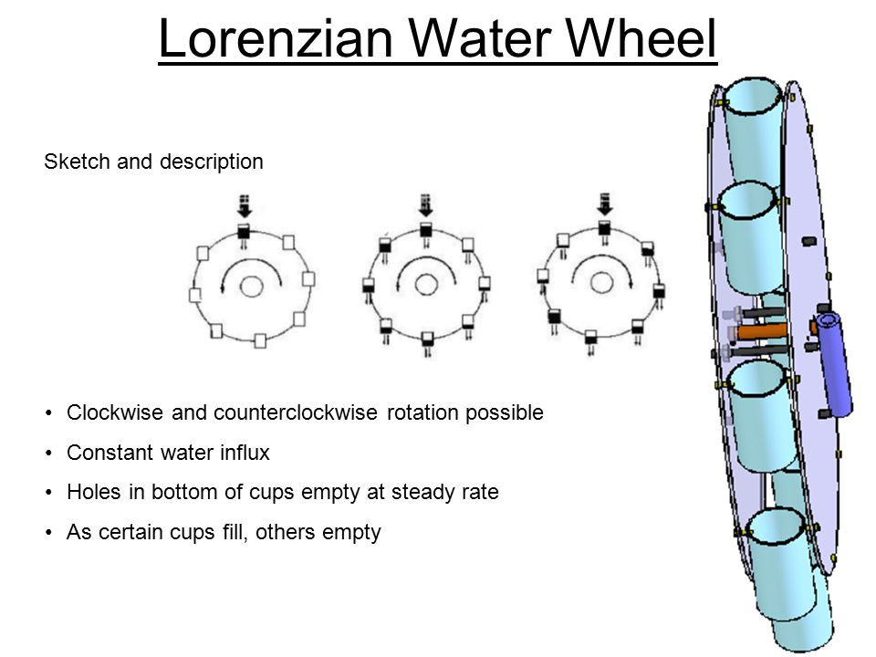 Lorenzian Water Wheel Sketch and description Clockwise and counterclockwise rotation possible Constant water influx Holes in bottom of cups empty at steady rate As certain cups fill, others empty