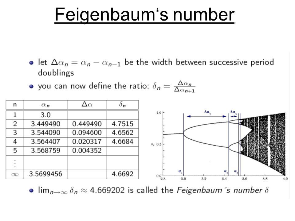 Concepts of Chaos Theory Feigenbaum's number let Da n = a n - a n-1 be the width between successive period doublings Da n+1 n anan Da dndn 13.0 23.4494900.4494904.7515 33.5440900.0946004.6562 43.5644070.0203174.6684 53.5687590.004352 3.56994564.6692 lim n®¥ d n » 4.669202 is called the Feigenbaum´s number d Alexander BrunnerChaos and Stability