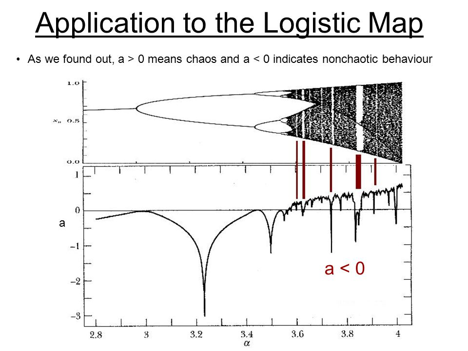 Application to the Logistic Map As we found out, a > 0 means chaos and a < 0 indicates nonchaotic behaviour Alexander BrunnerChaos and Stability a a < 0