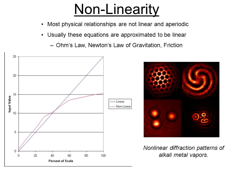 Non-Linearity Most physical relationships are not linear and aperiodic Usually these equations are approximated to be linear –Ohm's Law, Newton's Law of Gravitation, Friction Nonlinear diffraction patterns of alkali metal vapors.