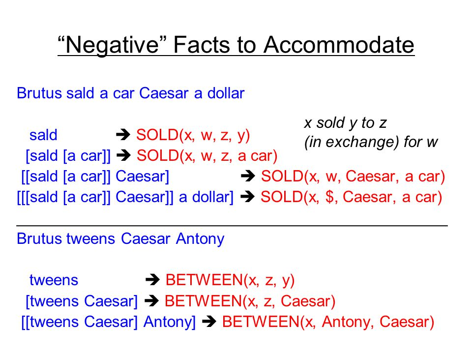 Negative Facts to Accommodate Brutus sald a car Caesar a dollar sald  SOLD(x, w, z, y) [sald [a car]]  SOLD(x, w, z, a car) [[sald [a car]] Caesar]  SOLD(x, w, Caesar, a car) [[[sald [a car]] Caesar]] a dollar]  SOLD(x, $, Caesar, a car) _________________________________________________ Brutus tweens Caesar Antony tweens  BETWEEN(x, z, y) [tweens Caesar]  BETWEEN(x, z, Caesar) [[tweens Caesar] Antony]  BETWEEN(x, Antony, Caesar) x sold y to z (in exchange) for w