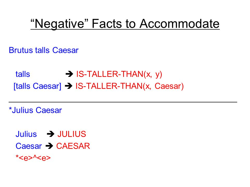Negative Facts to Accommodate Brutus talls Caesar talls  IS-TALLER-THAN(x, y) [talls Caesar]  IS-TALLER-THAN(x, Caesar) _________________________________________________ *Julius Caesar Julius  JULIUS Caesar  CAESAR * ^