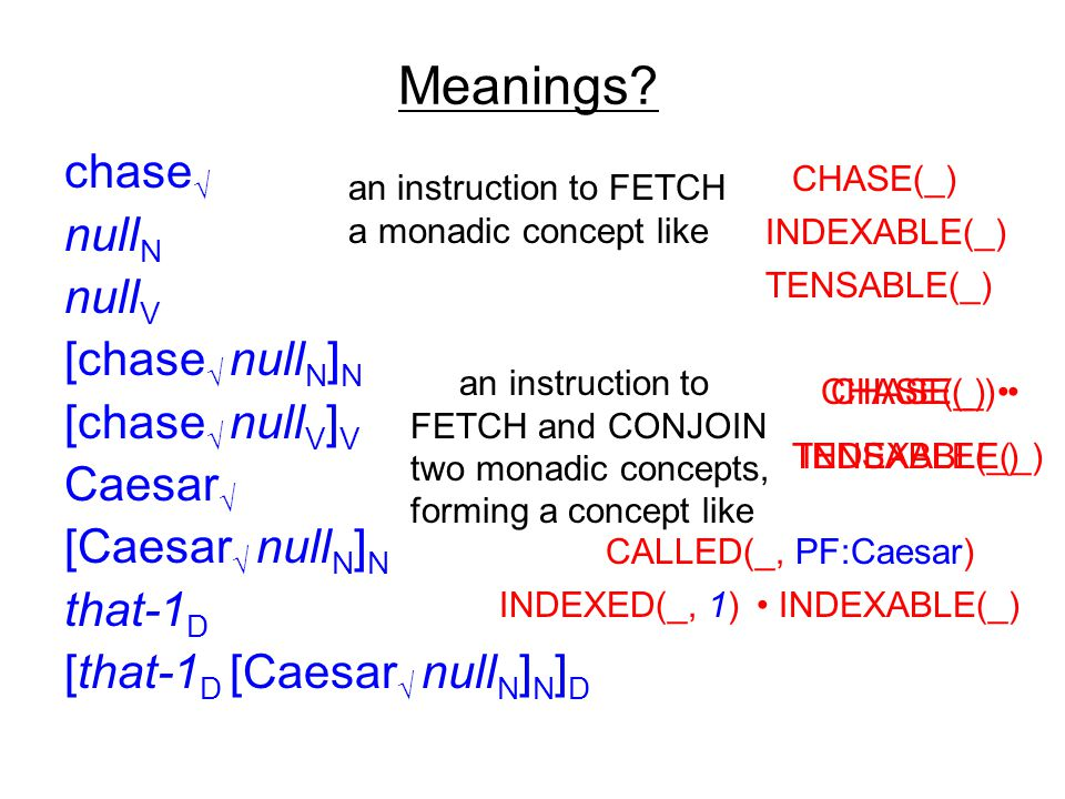 Meanings.