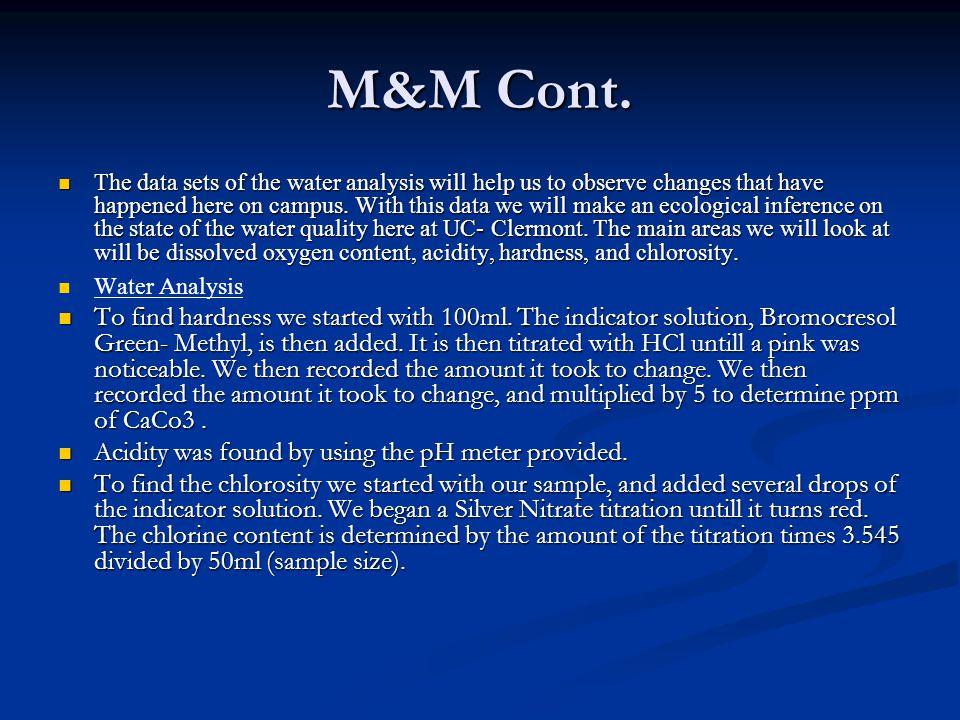 M&M Cont.