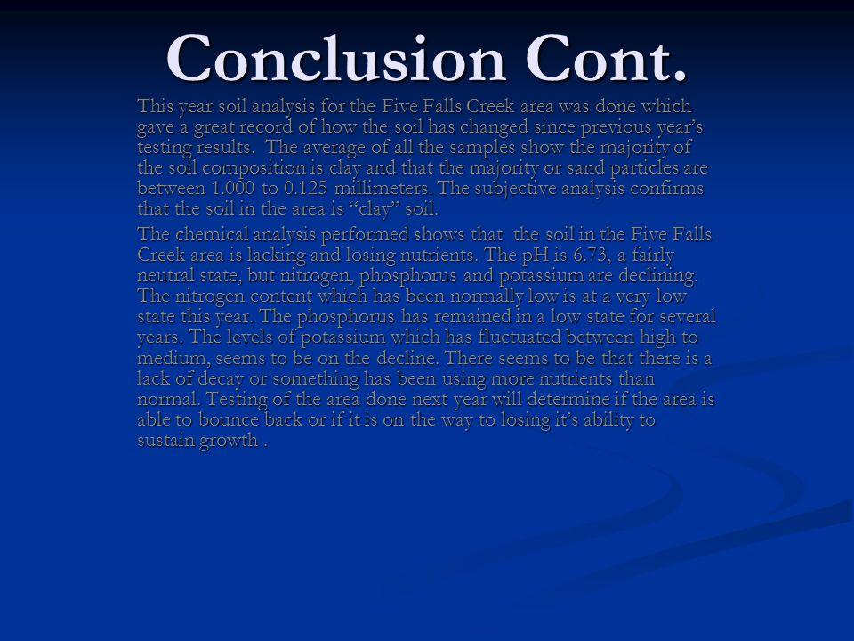 Conclusion Cont.