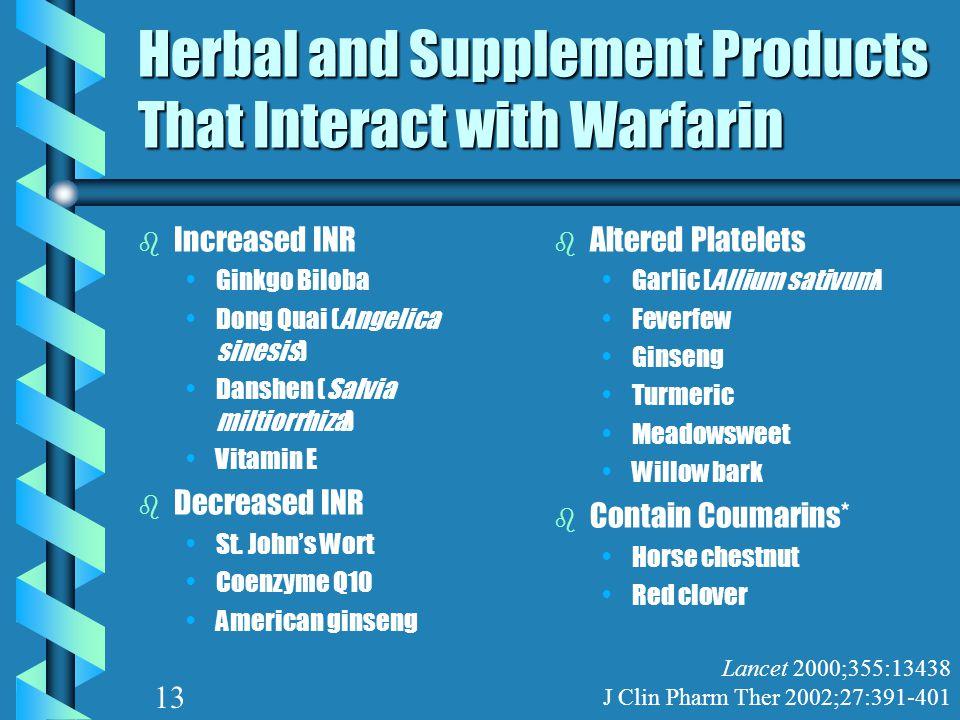 Herbal and Supplement Products That Interact with Warfarin b Increased INR Ginkgo Biloba Dong Quai (Angelica sinesis) Danshen (Salvia miltiorrhiza) Vi