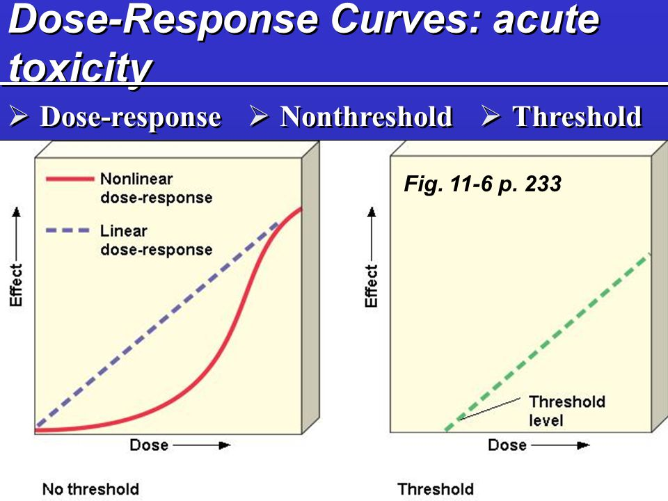 Dose-Response Curves: acute toxicity  Dose-response  Nonthreshold  Threshold Fig. 11-6 p. 233
