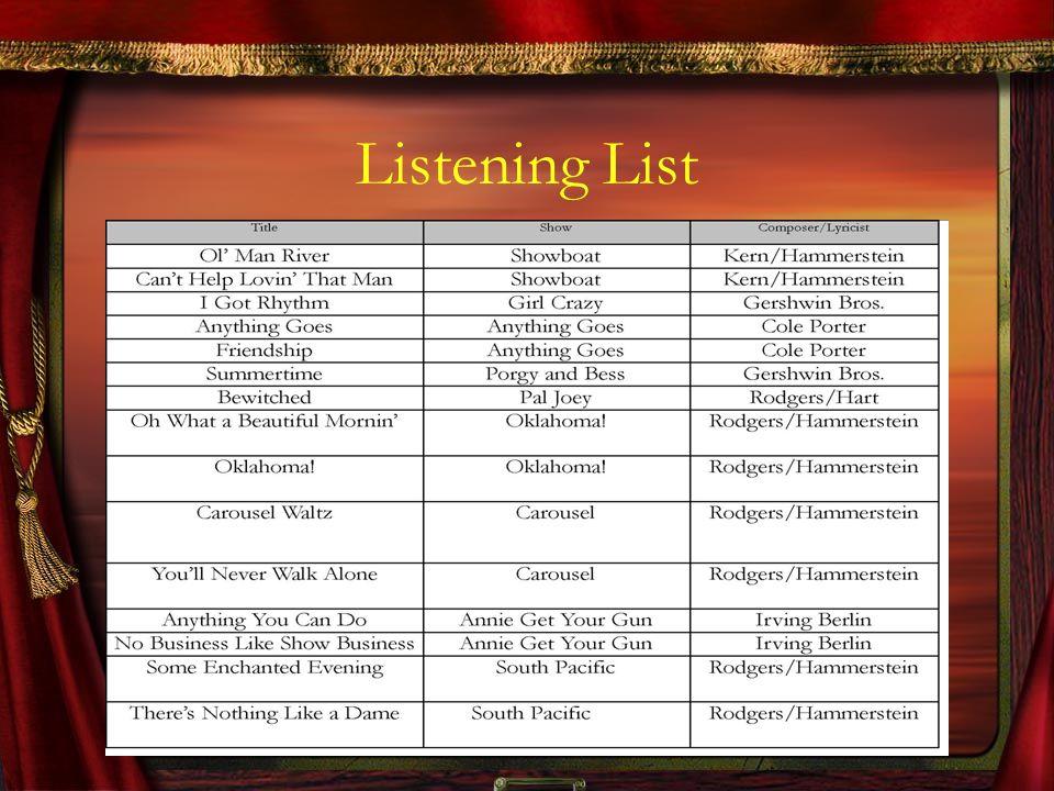 Listening List