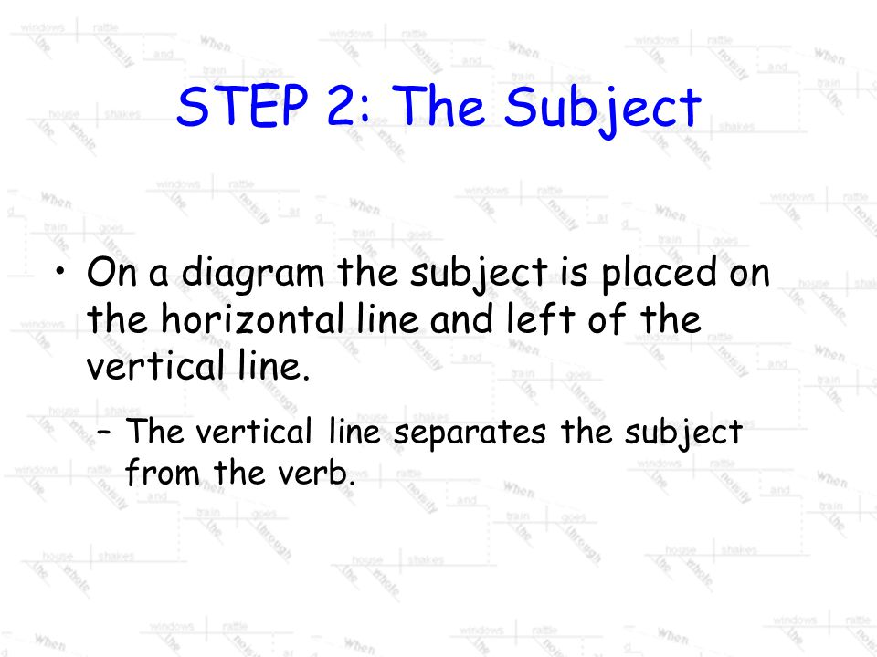 STEP 1: Do I have a sentence? Make sure you have a sentence; if not, make necessary corrections. Begins with a capital letter Contains a Subject Conta