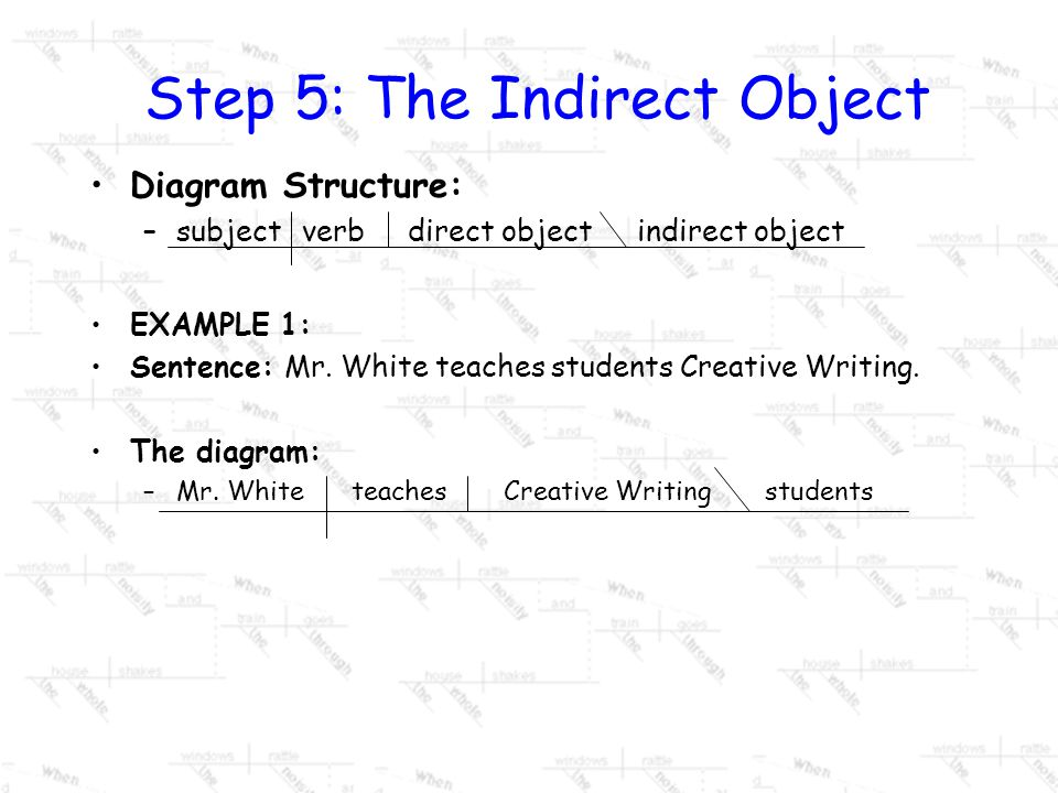Step 5: The Indirect Object An indirect object tells to whom or for whom something is done. –The indirect object will be a noun. Ask to whom(what) or