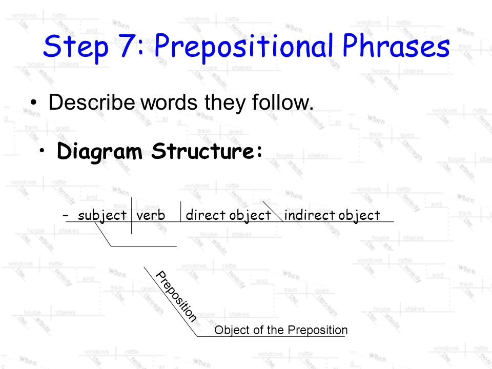 Step 6: Adverbs & Adjectives Diagram Structure: –subjectverbdirect objectindirect object –