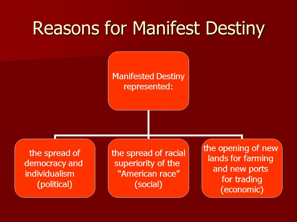 Reasons for Manifest Destiny Manifested Destiny represented: the spread of democracy and individualism (political) the spread of racial superiority of the American race (social) the opening of new lands for farming and new ports for trading (economic)