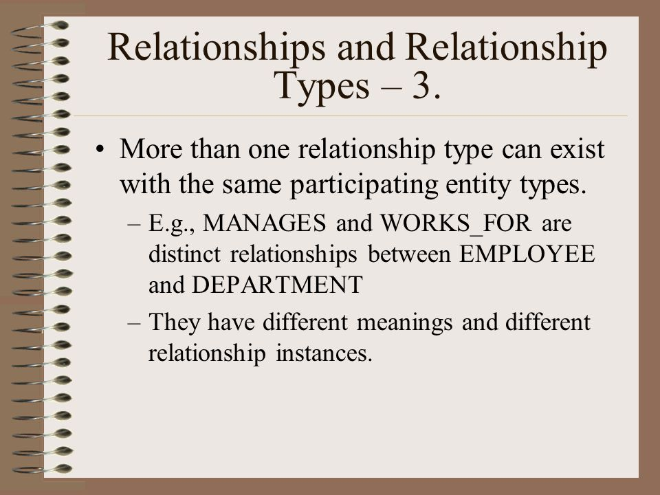 Relationships and Relationship Types – 3.