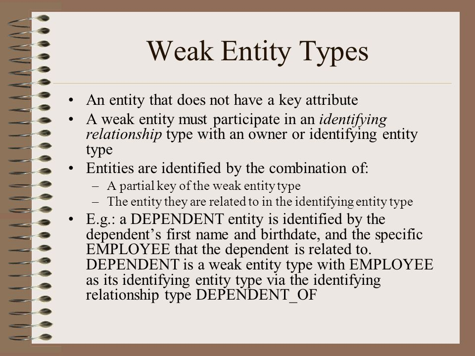 Weak Entity Types An entity that does not have a key attribute A weak entity must participate in an identifying relationship type with an owner or identifying entity type Entities are identified by the combination of: –A partial key of the weak entity type –The entity they are related to in the identifying entity type E.g.: a DEPENDENT entity is identified by the dependent's first name and birthdate, and the specific EMPLOYEE that the dependent is related to.