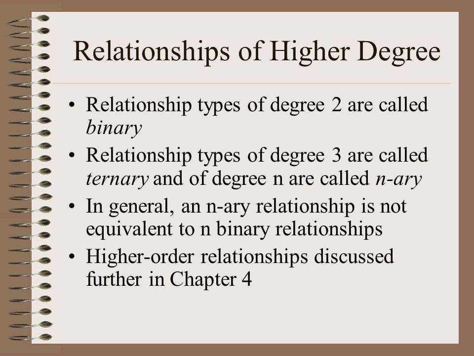 Relationships of Higher Degree Relationship types of degree 2 are called binary Relationship types of degree 3 are called ternary and of degree n are called n-ary In general, an n-ary relationship is not equivalent to n binary relationships Higher-order relationships discussed further in Chapter 4