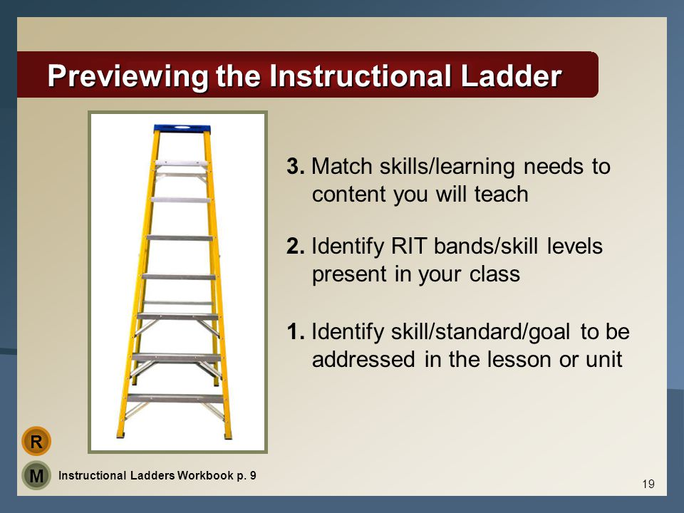 Previewing the Instructional Ladder 19 3.Match skills/learning needs to content you will teach 2.