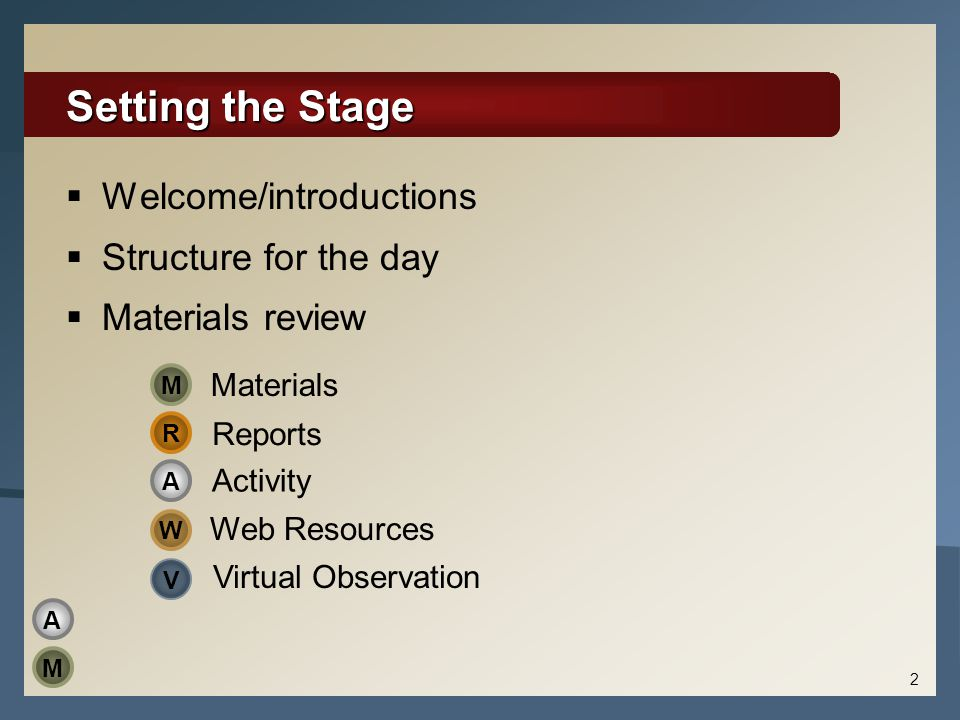 Setting the Stage  Welcome/introductions  Structure for the day  Materials review 2 R A M Materials Reports Activity Web Resources W M A V Virtual Observation