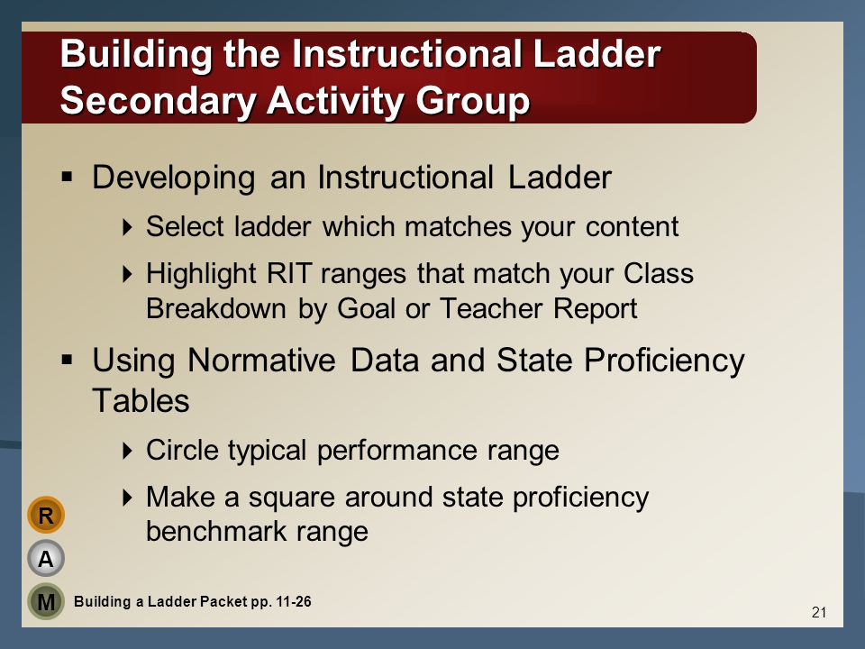 Building the Instructional Ladder Secondary Activity Group  Developing an Instructional Ladder  Select ladder which matches your content  Highlight RIT ranges that match your Class Breakdown by Goal or Teacher Report  Using Normative Data and State Proficiency Tables  Circle typical performance range  Make a square around state proficiency benchmark range 21 A R M Building a Ladder Packet pp.