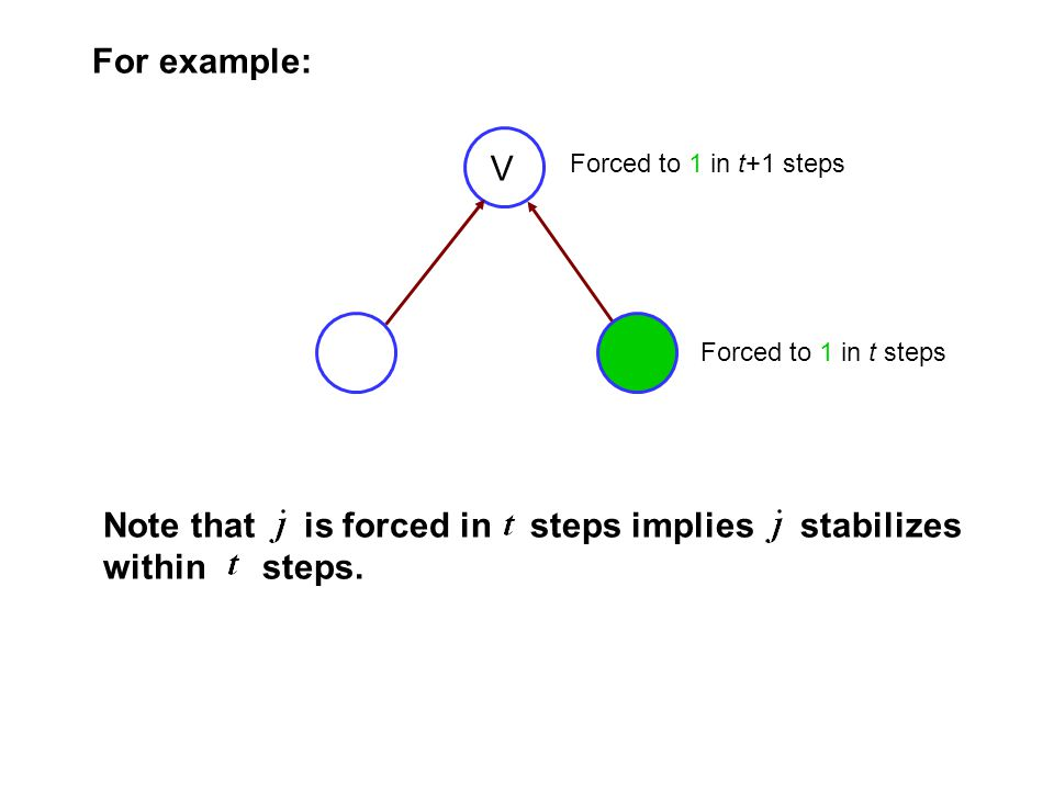 For example: Note that is forced in steps implies stabilizes within steps. Λ Forced to 1 in t steps Forced to 1 in t+1 steps
