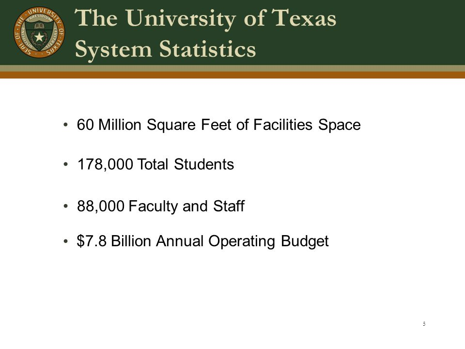 6 has its own PRESIDENT has its own BUDGET manages its own CAMPUS OPERATIONS is responsible for its own FACILITIES is an INDEPENDENT INSTITUTION The University of Texas System