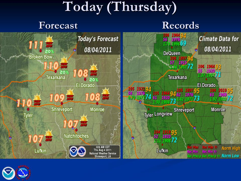 Today (Thursday) Forecast Records