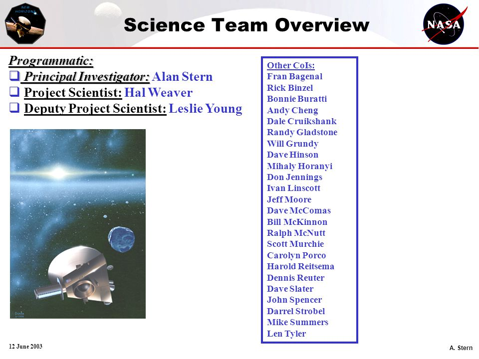 A. Stern 12 June 2003 Science Team Overview Programmatic:  Principal Investigator:  Principal Investigator: Alan Stern  Project Scientist: Hal Weav