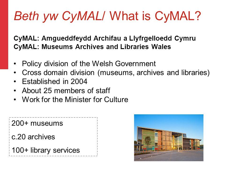 Beth yw CyMAL/ What is CyMAL.