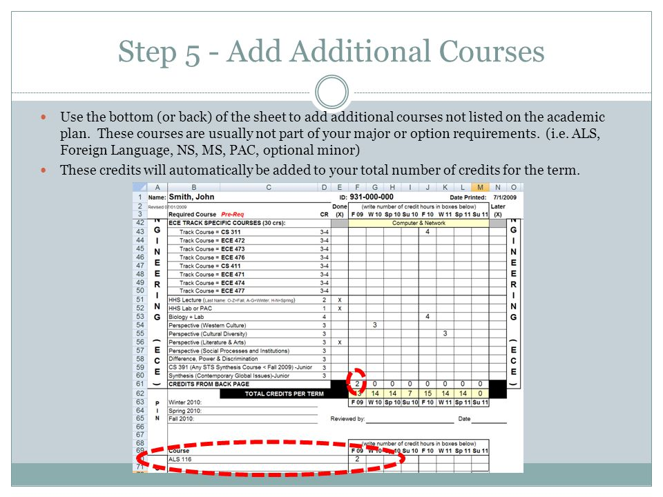 Step 5 - Add Additional Courses Use the bottom (or back) of the sheet to add additional courses not listed on the academic plan.