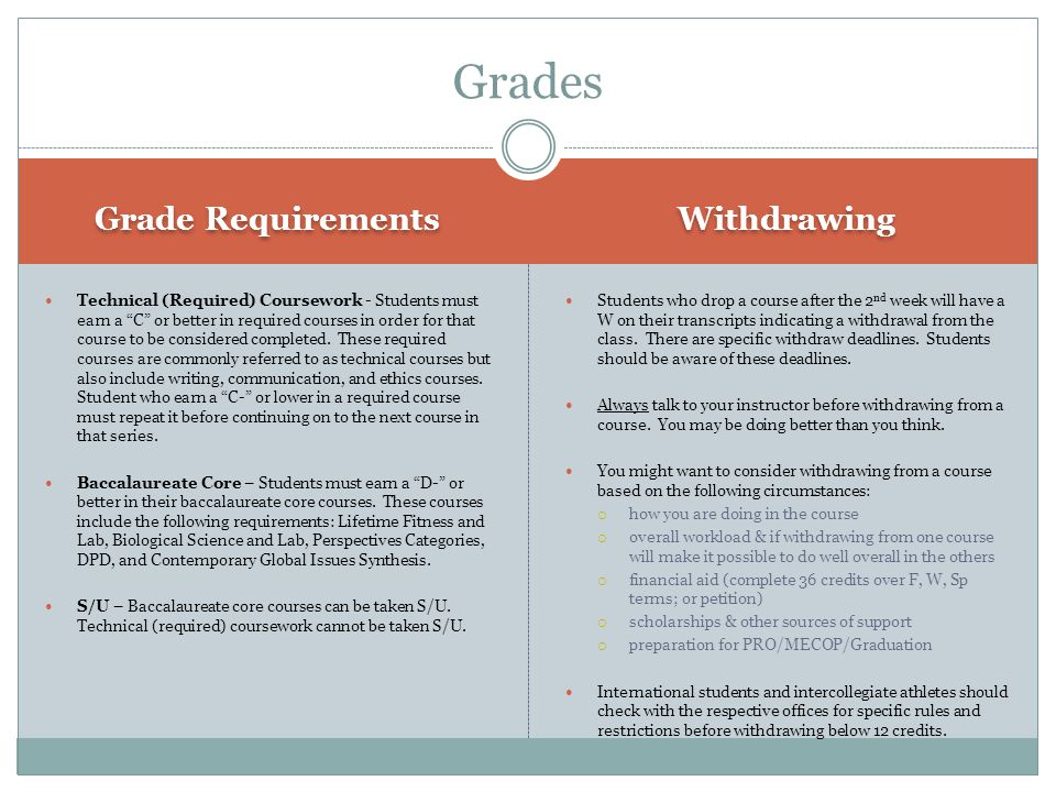 Grade Requirements Withdrawing Technical (Required) Coursework - Students must earn a C or better in required courses in order for that course to be considered completed.