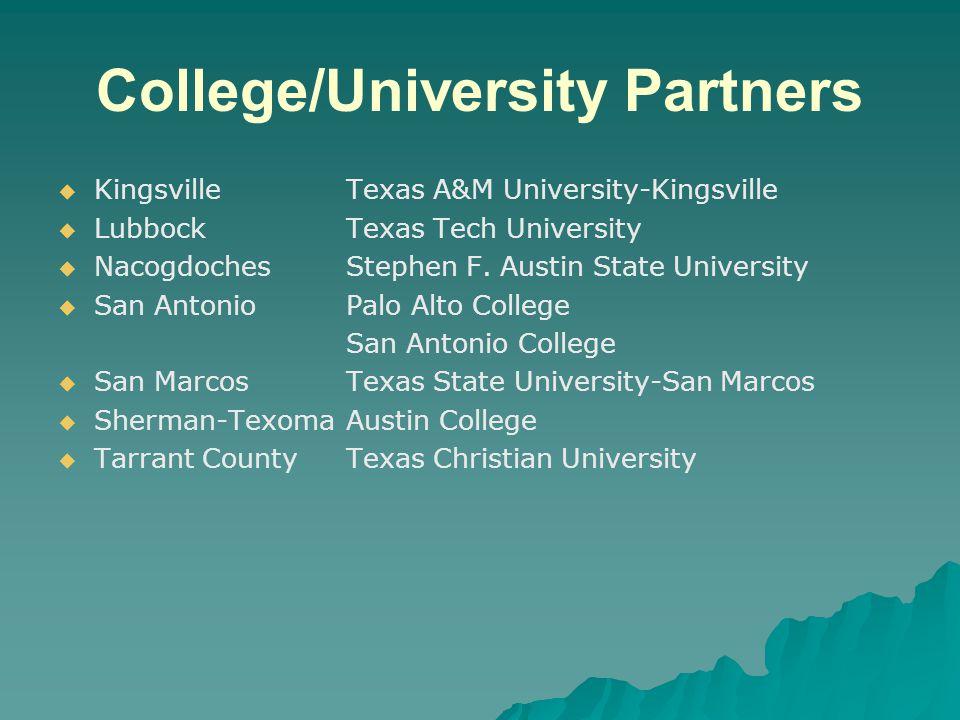 College/University Partners   KingsvilleTexas A&M University-Kingsville   LubbockTexas Tech University   NacogdochesStephen F.
