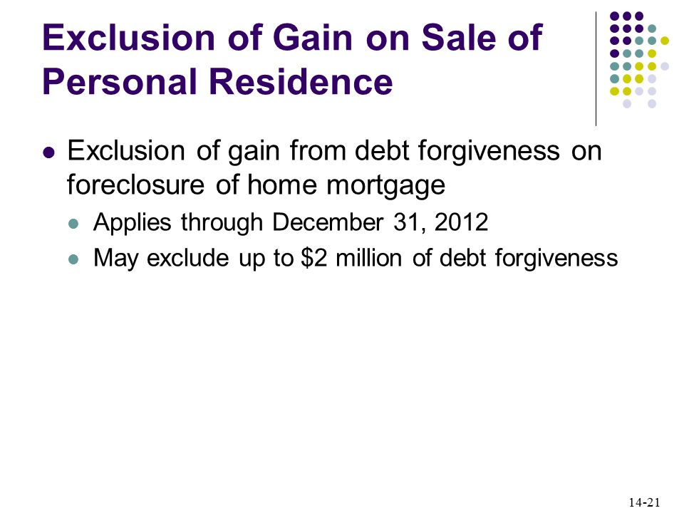 14-21 Exclusion of Gain on Sale of Personal Residence Exclusion of gain from debt forgiveness on foreclosure of home mortgage Applies through December 31, 2012 May exclude up to $2 million of debt forgiveness