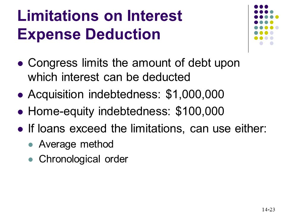 14-23 Limitations on Interest Expense Deduction Congress limits the amount of debt upon which interest can be deducted Acquisition indebtedness: $1,000,000 Home-equity indebtedness: $100,000 If loans exceed the limitations, can use either: Average method Chronological order