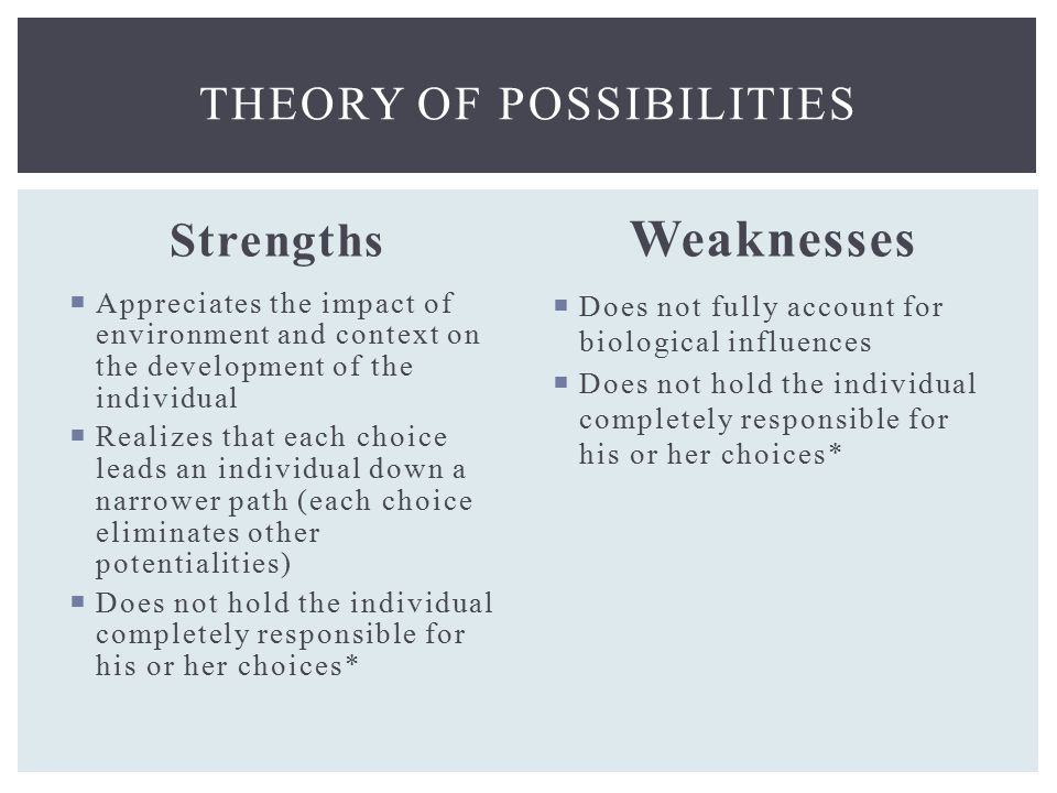 Strengths  Appreciates the impact of environment and context on the development of the individual  Realizes that each choice leads an individual down a narrower path (each choice eliminates other potentialities)  Does not hold the individual completely responsible for his or her choices* Weaknesses  Does not fully account for biological influences  Does not hold the individual completely responsible for his or her choices* THEORY OF POSSIBILITIES