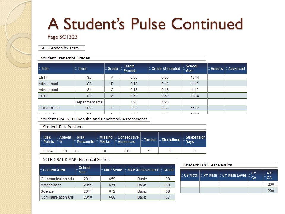 A Student's Pulse Continued Page SC1323