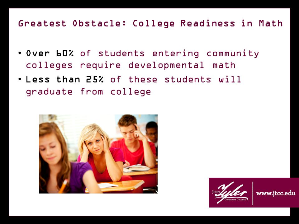Greatest Obstacle: College Readiness in Math Over 60% of students entering community colleges require developmental math Less than 25% of these students will graduate from college