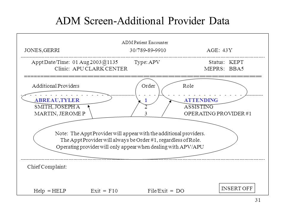 30 ADM Screen-Additional Provider Data ----------------------------------------------------------------------------------------------------------------------------------------------------------- Appt Date/Time: Clinic: 01 Aug 2003@1135 APU CLARK CENTER Type: APV Status: MEPRS: KEPT BBA5 ============================================================================ ----------------------------------------------------------------------------------------------------------------------------------------------------------- Additional Providers Order Role ----------------------------------------------------------------------------------------------------------------------------------------------------------- Chief Complaint: Help = HELPExit = F10File/Exit = DO INSERT OFF ABREAU,TYLER SMITH, JOSEPH A MARTIN, JEROME P 123123 ATTENDING ASSISTING OPERATING PROVIDER #1 Background screen for input of Additional Providers, Order and Role associated with Encounter.