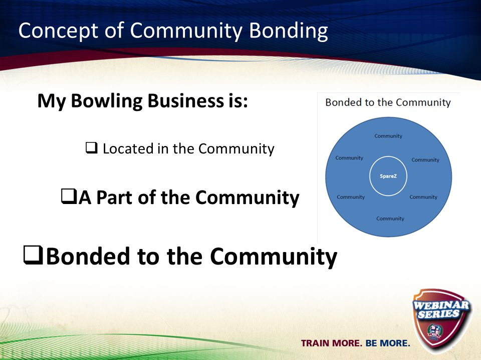 Concept of Community Bonding  Located in the Community  A Part of the Community  Bonded to the Community My Bowling Business is: