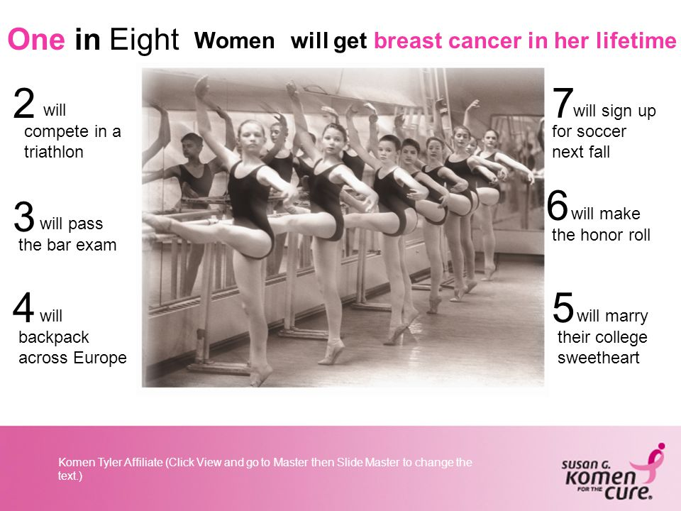 Komen Tyler Affiliate (Click View and go to Master then Slide Master to change the text.) Core Values IS HOPE: Empowerment: to entrust others and hold yourself accountable