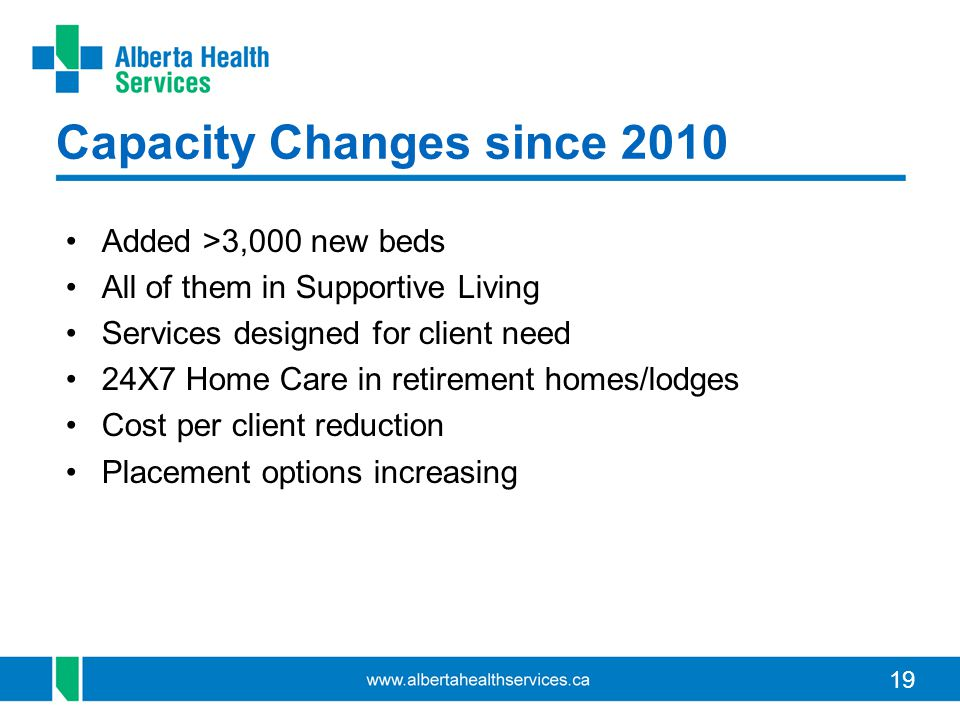19 Capacity Changes since 2010 Added >3,000 new beds All of them in Supportive Living Services designed for client need 24X7 Home Care in retirement homes/lodges Cost per client reduction Placement options increasing
