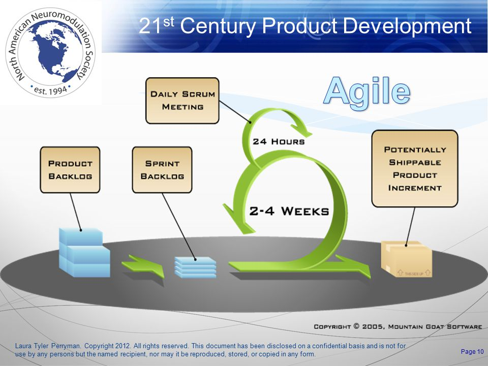 21 st Century Product Development Page 10 Laura Tyler Perryman.