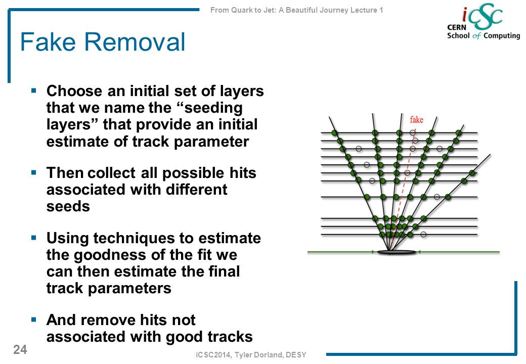 From Quark to Jet: A Beautiful Journey Lecture 1 24 iCSC2014, Tyler Dorland, DESY Fake Removal  Choose an initial set of layers that we name the seeding layers that provide an initial estimate of track parameter  Then collect all possible hits associated with different seeds  Using techniques to estimate the goodness of the fit we can then estimate the final track parameters  And remove hits not associated with good tracks