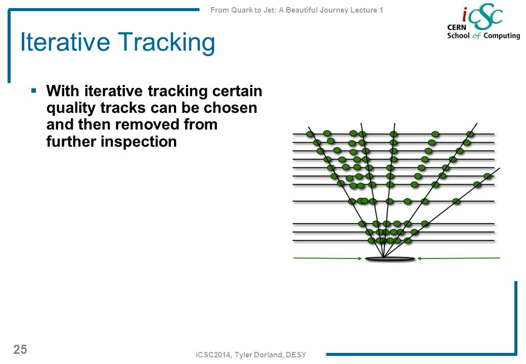 From Quark to Jet: A Beautiful Journey Lecture 1 25 iCSC2014, Tyler Dorland, DESY Iterative Tracking  With iterative tracking certain quality tracks can be chosen and then removed from further inspection