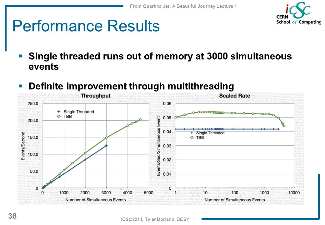 From Quark to Jet: A Beautiful Journey Lecture 1 38 iCSC2014, Tyler Dorland, DESY Performance Results  Single threaded runs out of memory at 3000 simultaneous events  Definite improvement through multithreading