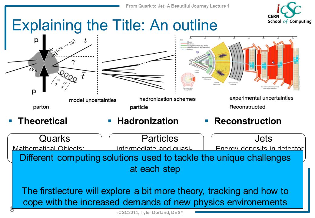 From Quark to Jet: A Beautiful Journey Lecture 1 8 iCSC2014, Tyler Dorland, DESY Explaining the Title: An outline  Theoretical Quarks Mathematical Objects: Matrices, operators, etc.
