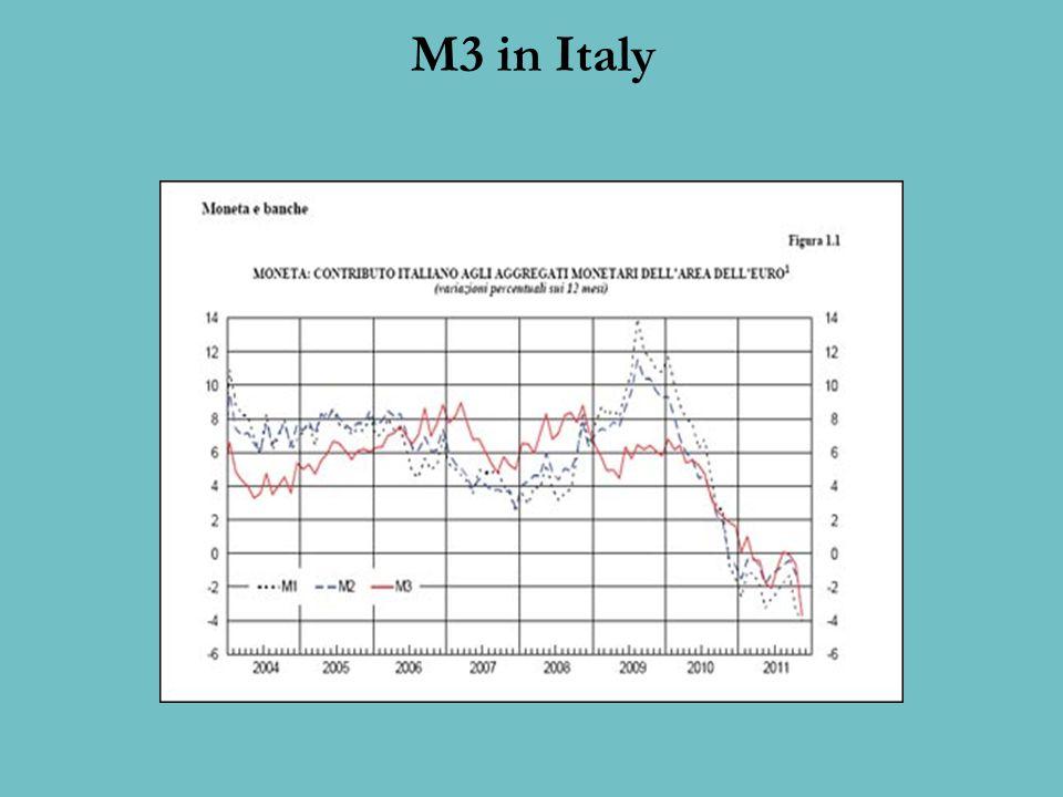 M3 in Italy