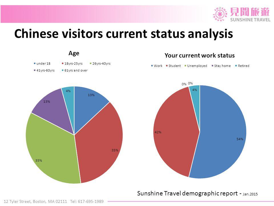 12 Tyler Street, Boston, MA 02111 Tel: 617-695-1989 Chinese visitors current status analysis Sunshine Travel demographic report - Jan.2015