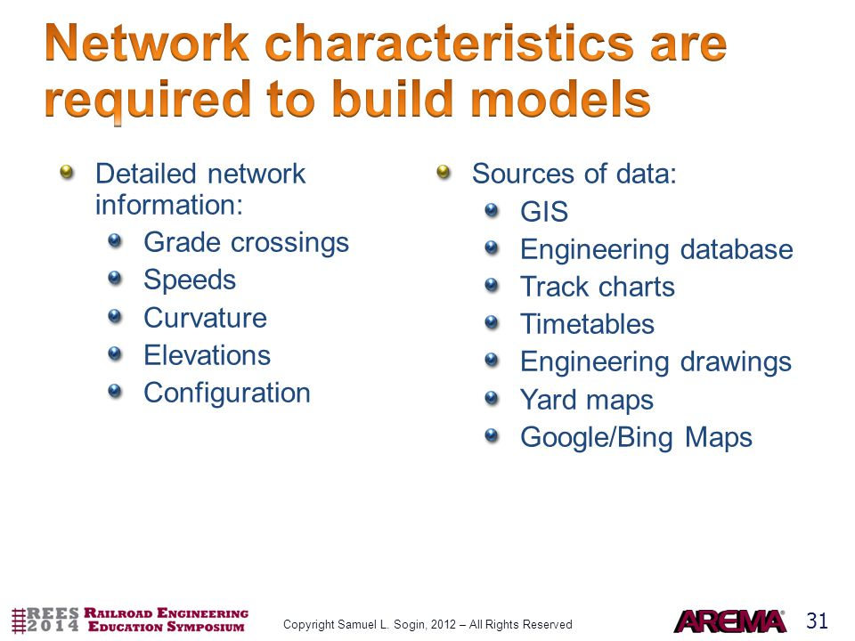 31 Detailed network information: Grade crossings Speeds Curvature Elevations Configuration Sources of data: GIS Engineering database Track charts Timetables Engineering drawings Yard maps Google/Bing Maps Copyright Samuel L.
