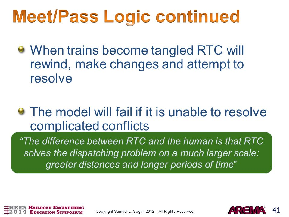 41 When trains become tangled RTC will rewind, make changes and attempt to resolve The model will fail if it is unable to resolve complicated conflicts The difference between RTC and the human is that RTC solves the dispatching problem on a much larger scale: greater distances and longer periods of time Copyright Samuel L.